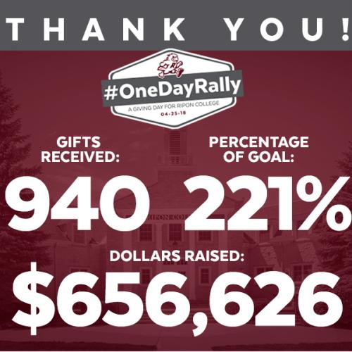 #OneDayRally Thank you!